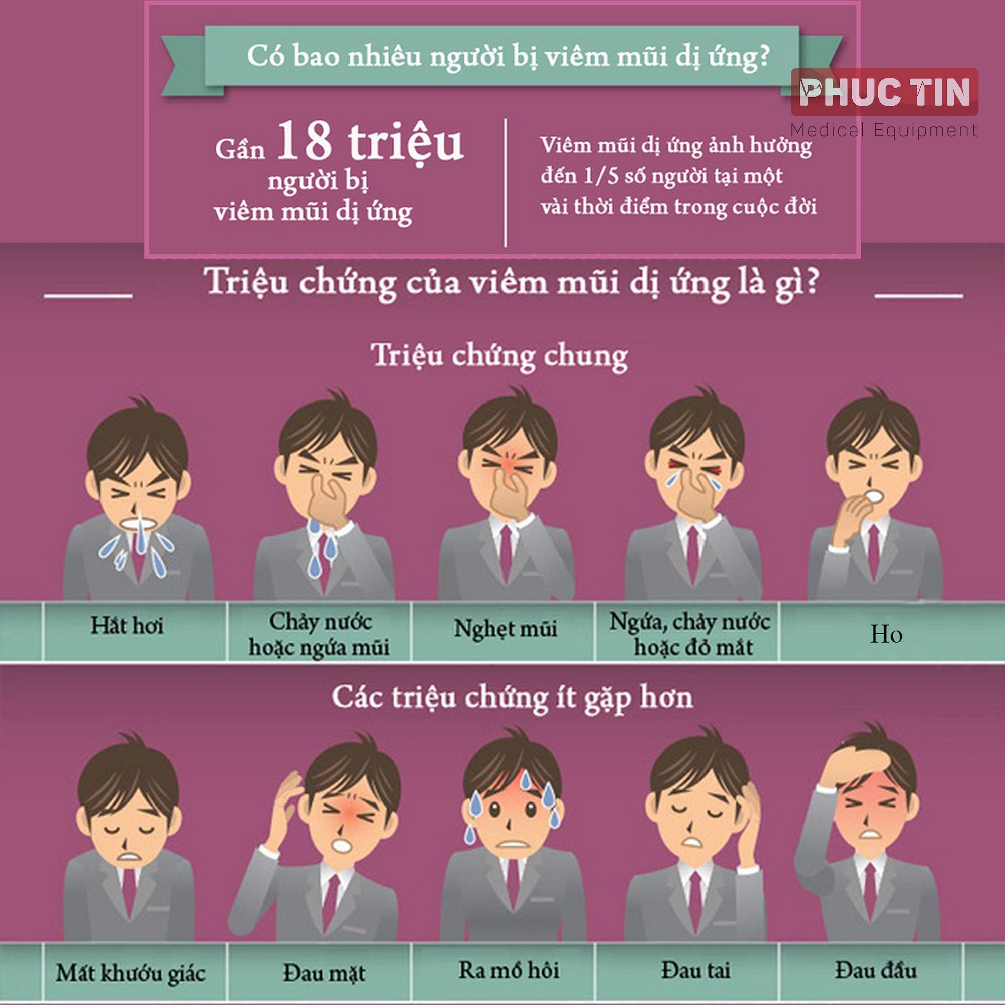 Bạn có bị viên mũi dị ứng? Các triệu chứng và cách phòng ngừa.